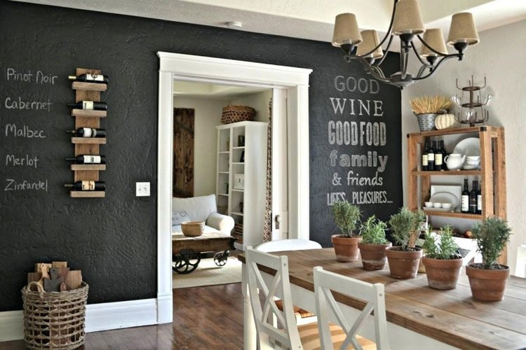 Best Kitchen Wall Decor Ideas